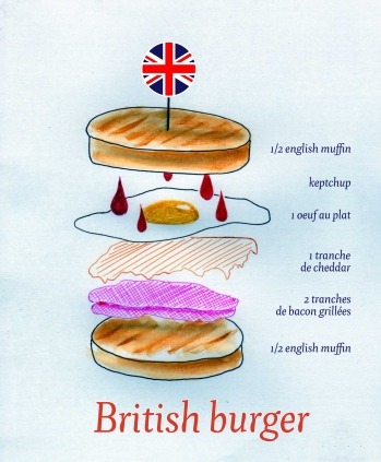 british burger copie